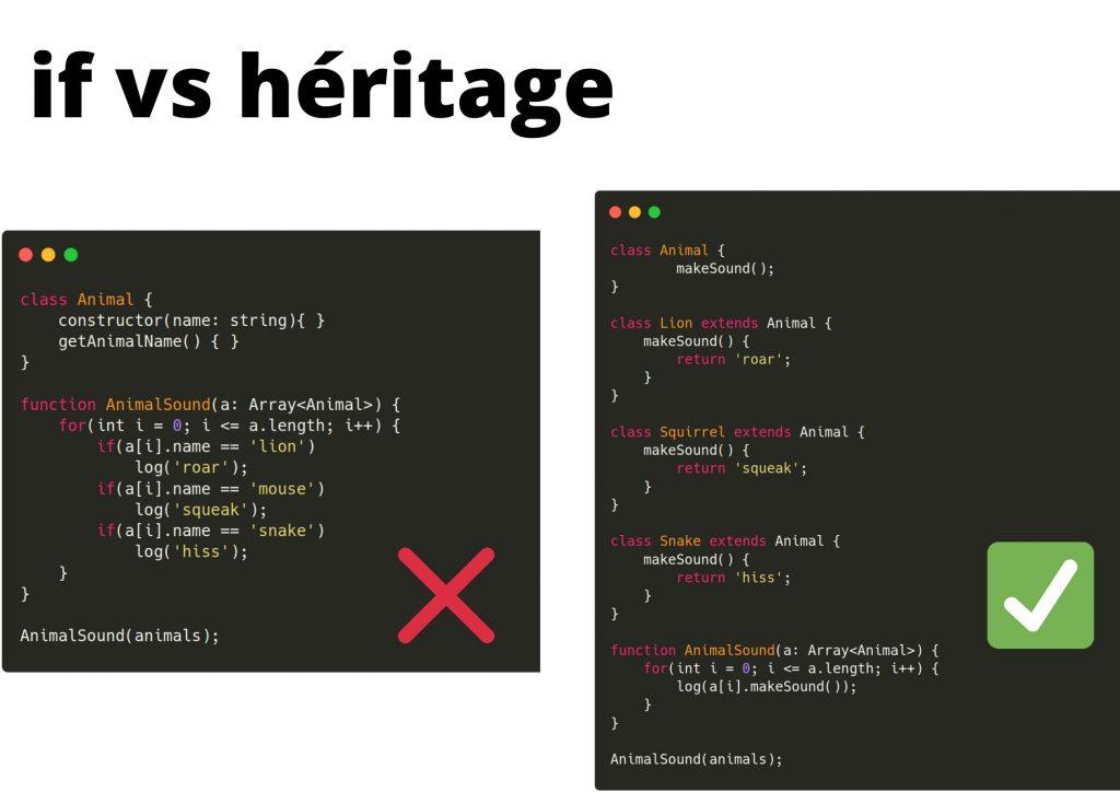 if vs héritage