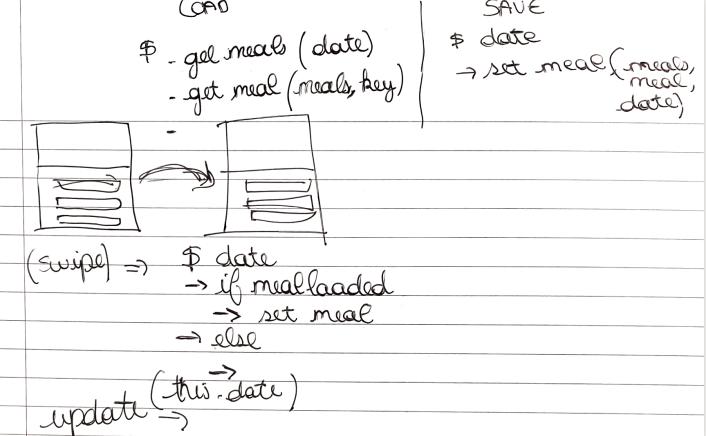 Coder sur papier pseudo code algo