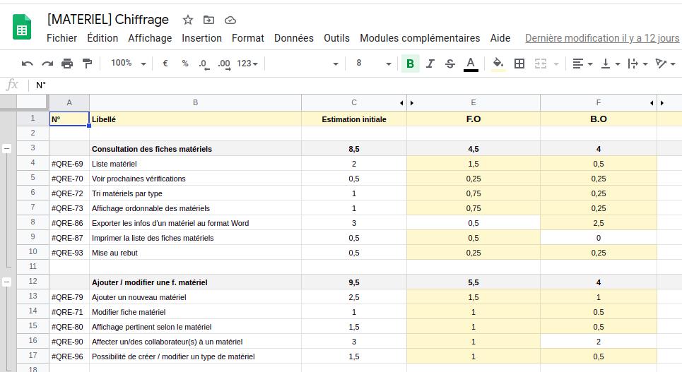 Utilisation de Google Sheet dans la gestion de projet