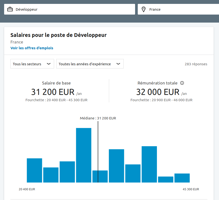 Salaire développeur web