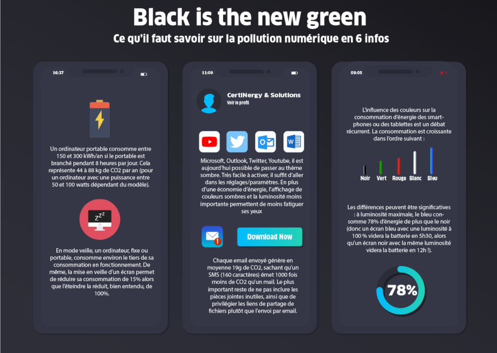 Infographie Engie Black is the new green