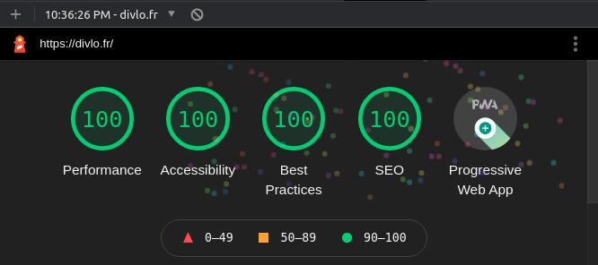 Score 100% Google Pagespeed avec Lightouse
