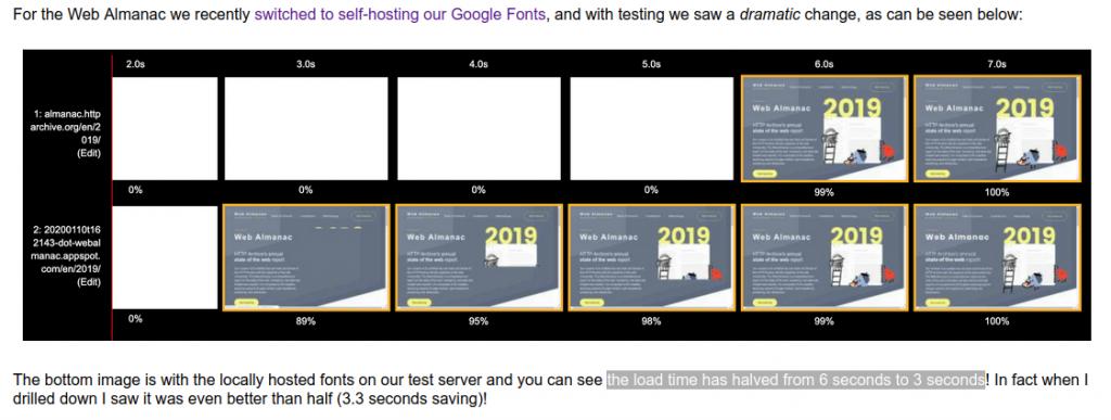 Google Fonts CDN vs Local