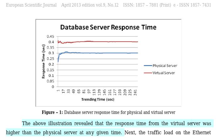 Comparaison performance base de données serveur physique vs serveur virtuel