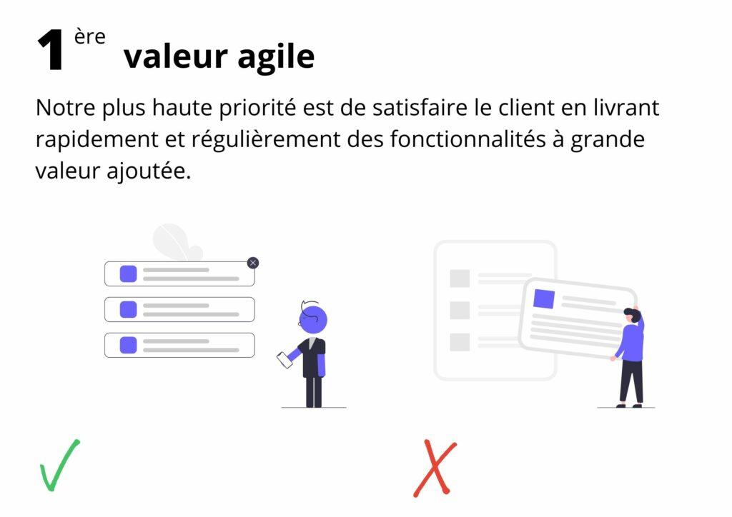 Manifeste agile valeur 1