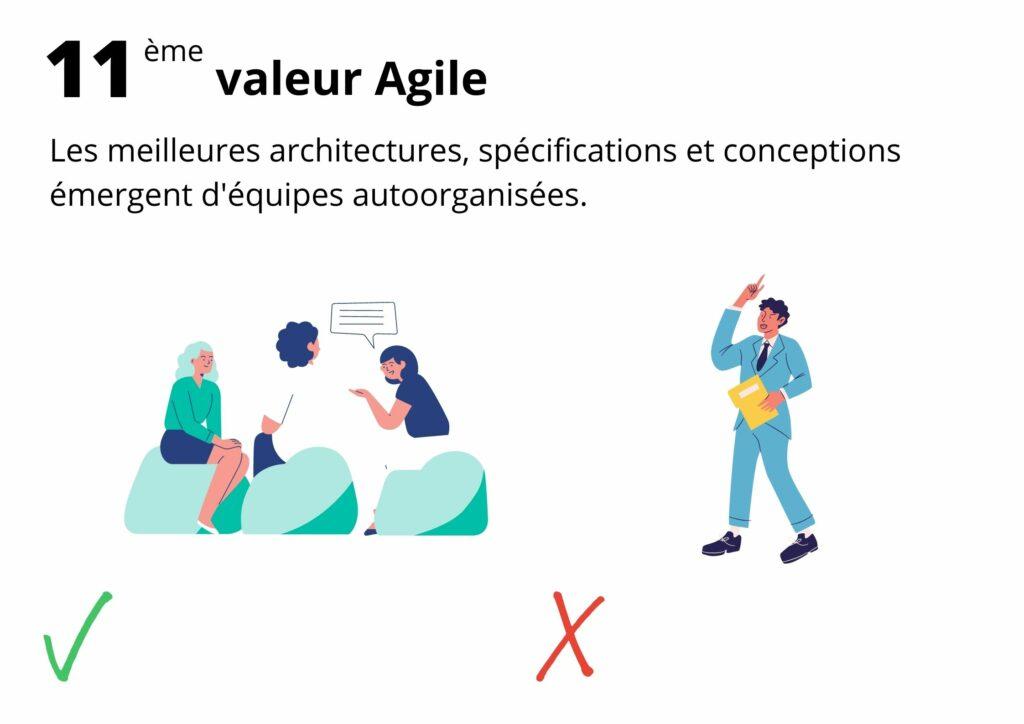 Manifeste agile valeur 11