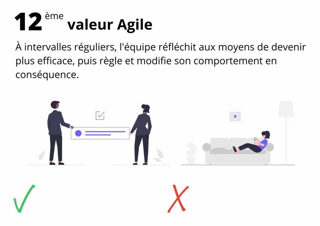 Manifeste agile valeur 12