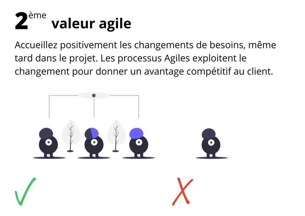 Manifeste agile valeur 2