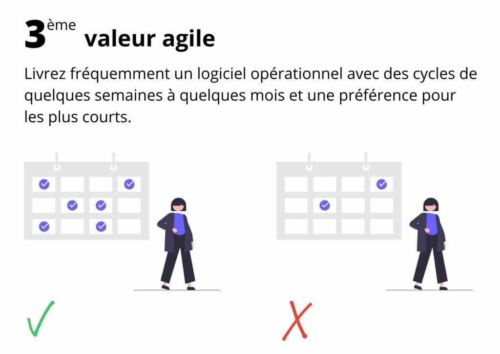 Manifeste agile valeur 3