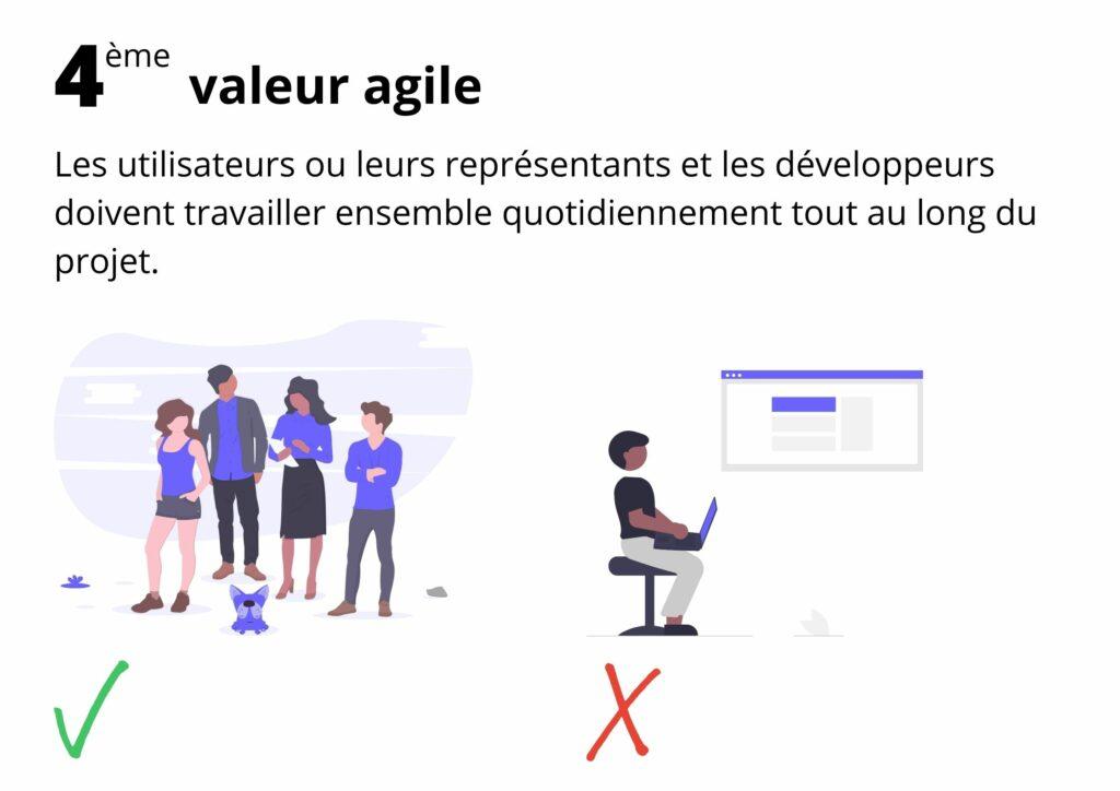 Manifeste agile valeur 4