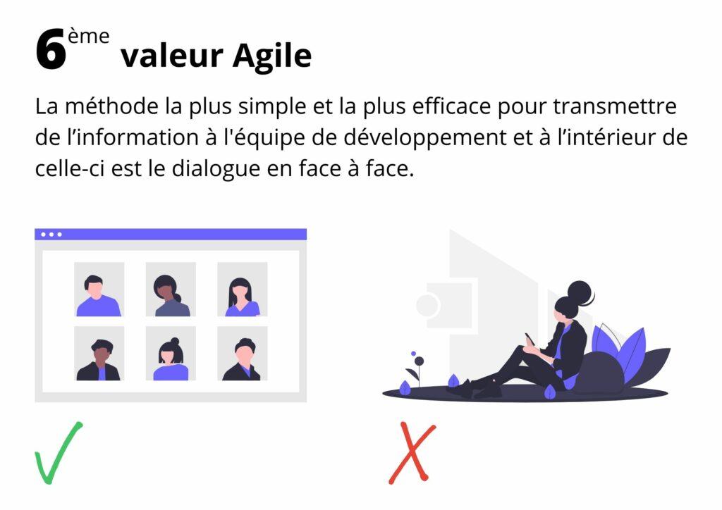 Manifeste agile valeur 6