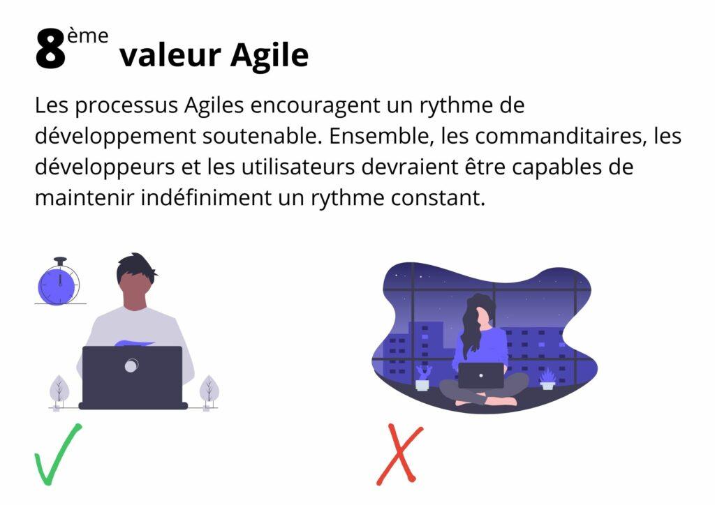 Manifeste agile valeur 8